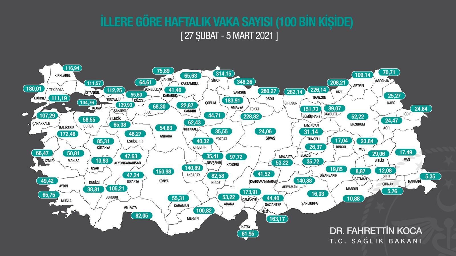 Kısıtlamaların kaldırıldığı Mardin'de son koronavirüs durumu açıklandı