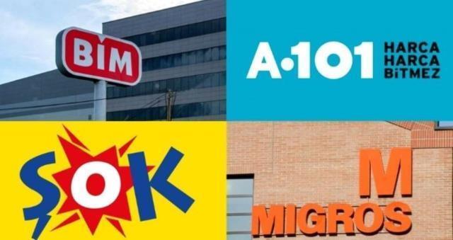 BİM saat kaçta açılıyor? A101 kaçta açılıyor? Market çalışma saatleri – Marketler kaçta açılıyor?