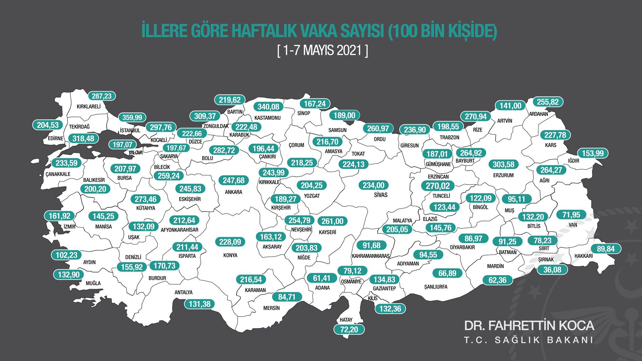 Mardin en az Kovid-19 vakası görülen illerden oldu